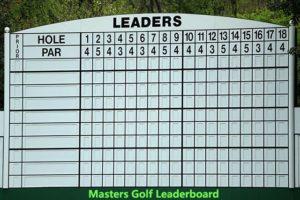 Masters Golf leaderboard